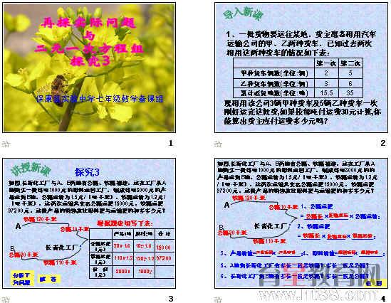 【初中七年级数学】二元一次方程组课件   二元一次方程组+高清图片