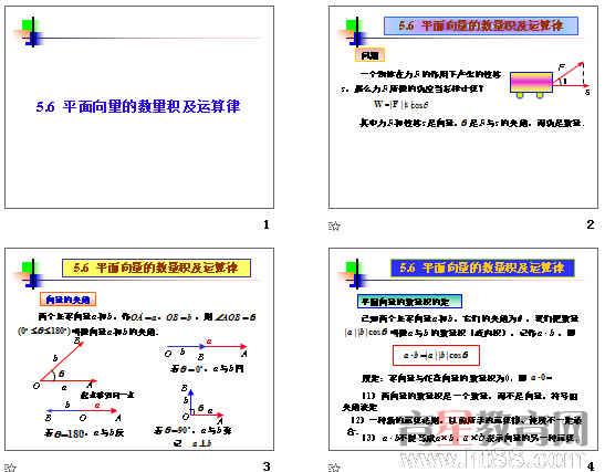 平面向量的数量积及运算律 ppt