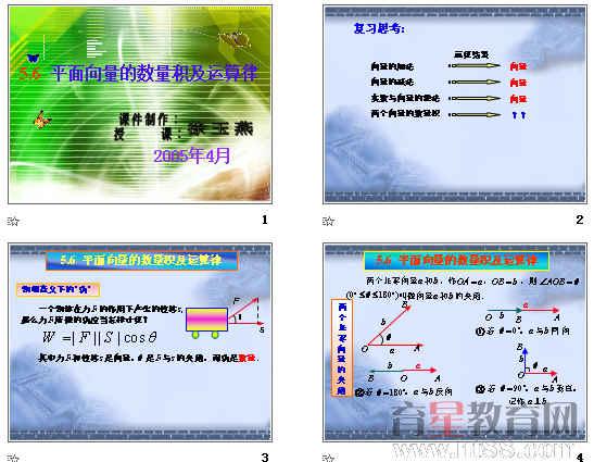 平面向量的数量积及运算律 ppt1