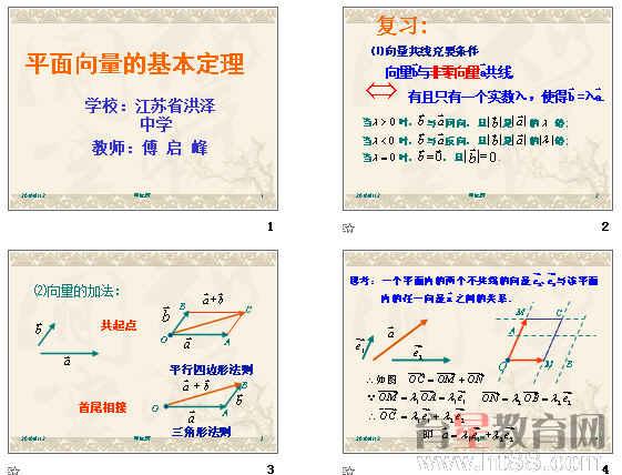 高一必修四平面向量知识结构图