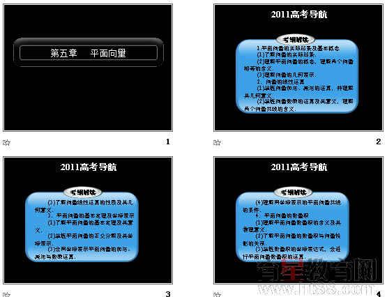 ppt   2011届高三数学一轮复习精品课件:平面向量.ppt   2011