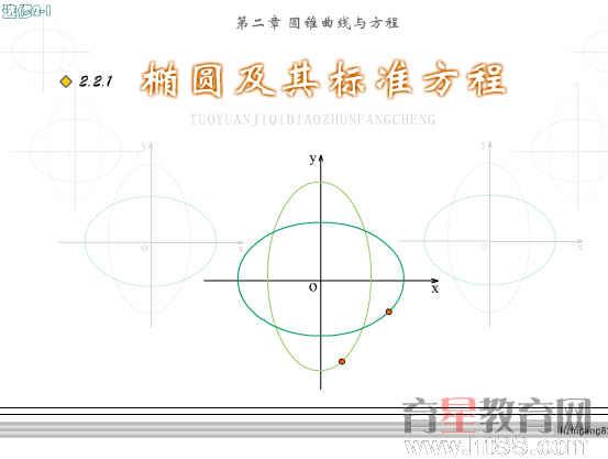 椭圆及其标准方程flash课件3