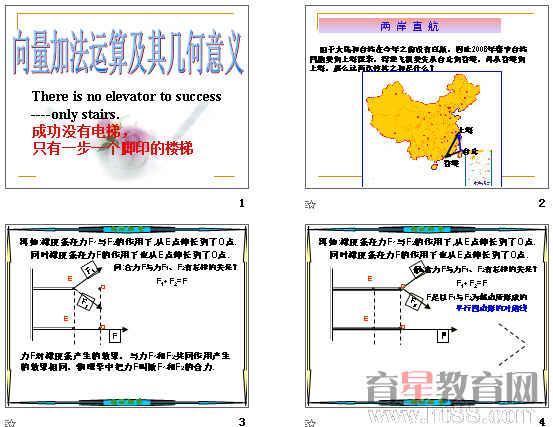 向量加法运算及其几何意义ppt3