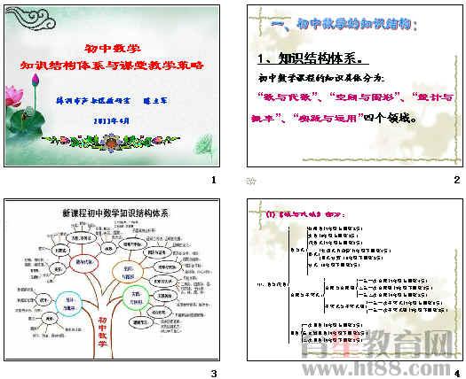 初中数学知识结构体系与课堂教学策略ppt