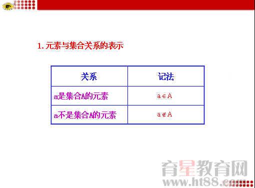 高中数学知识结构框图