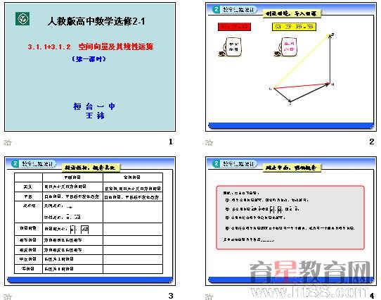 数学分析知识结构