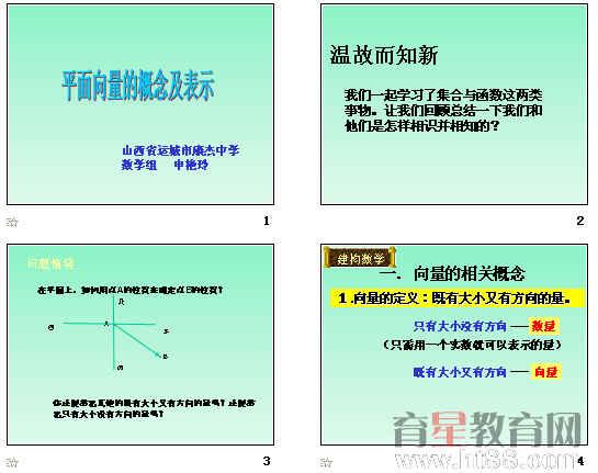数学集合知识结构图