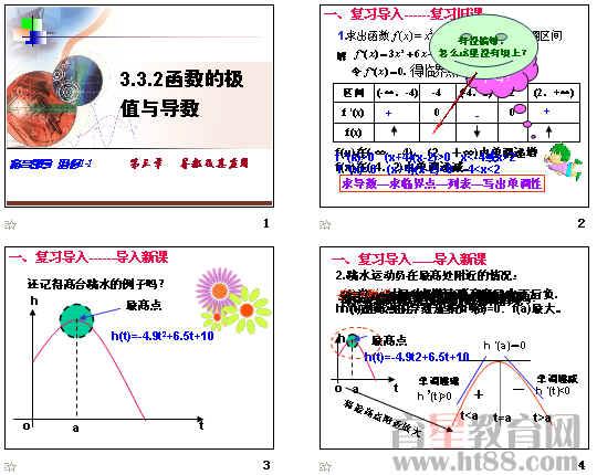函数的极值与导数ppt7