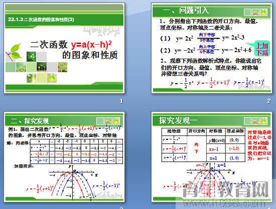 《二次函数y=a(x-h)2图象与性质》