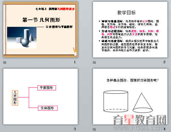 《立体图形与平面图形》ppt24